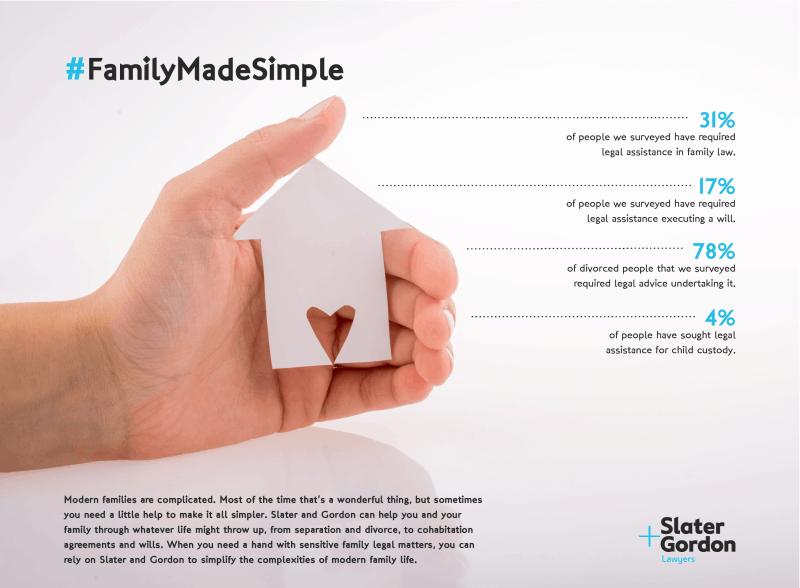 #Familymadesimple