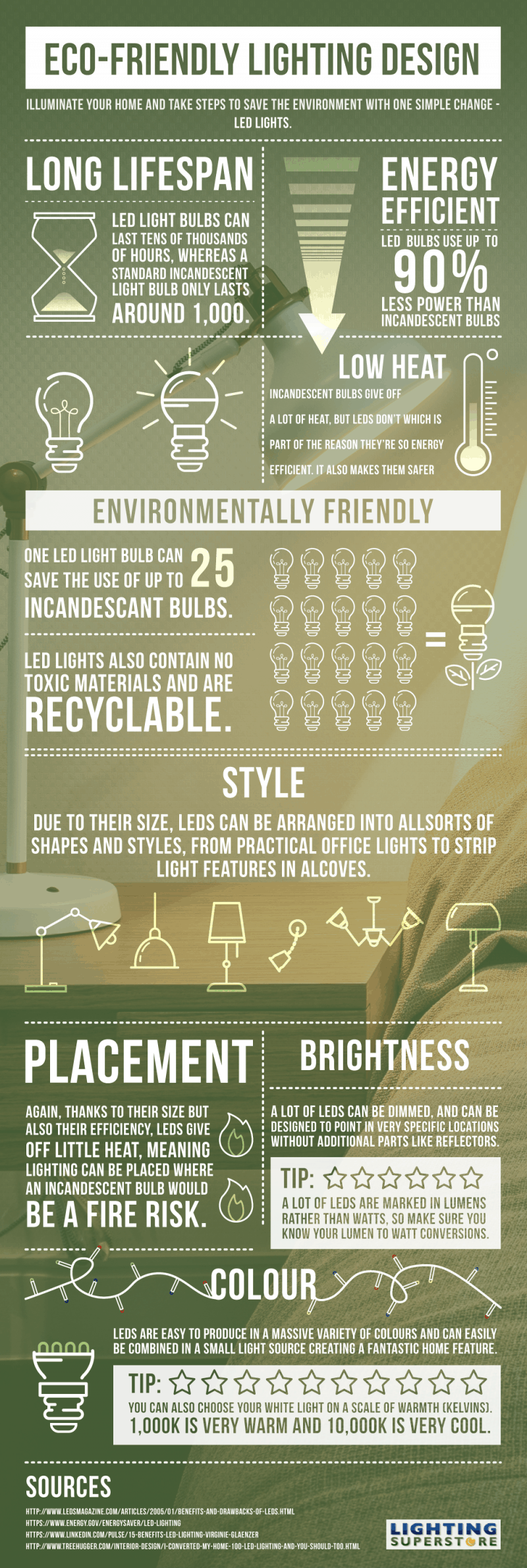 Eco-Friendly Lighting Design