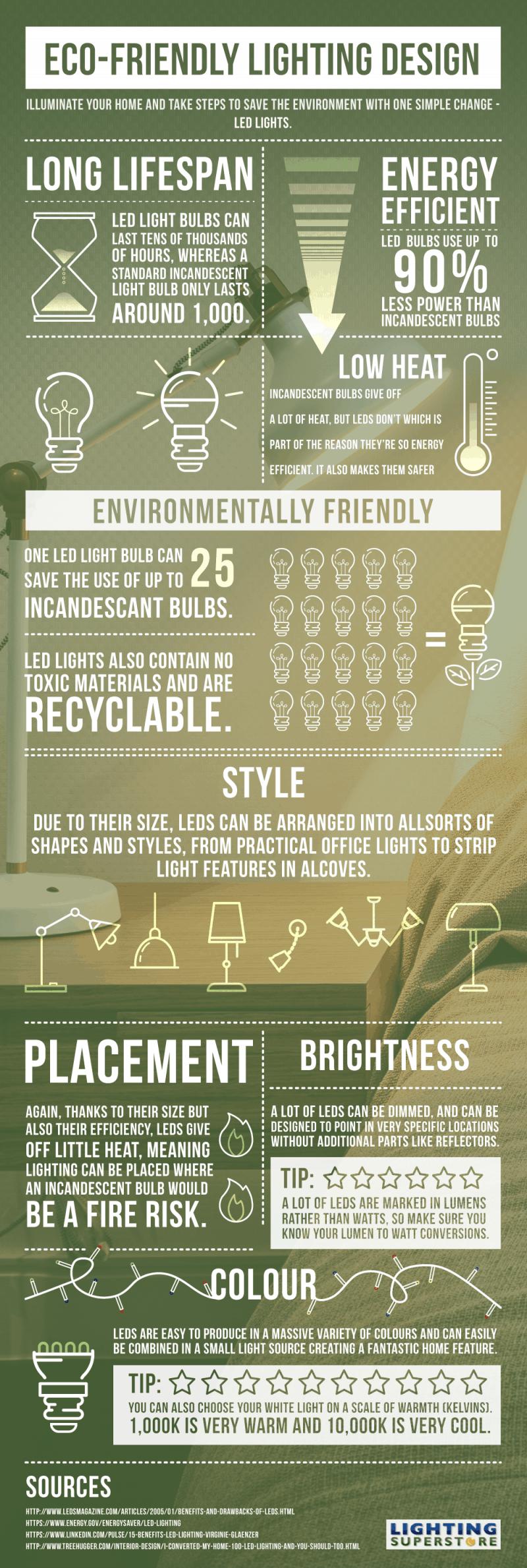 Eco-Friendly Lighting Design
