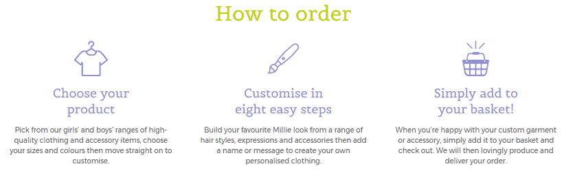 Love Mille - How to Order