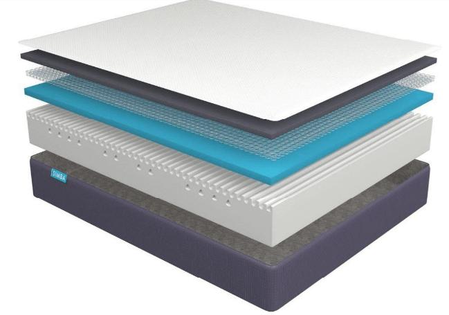 mattress construction