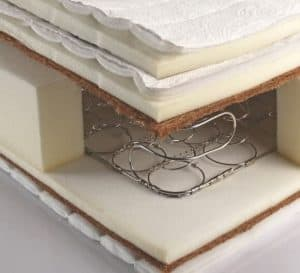 Diagram showing the onside of a mattress - best mattresses for couples.