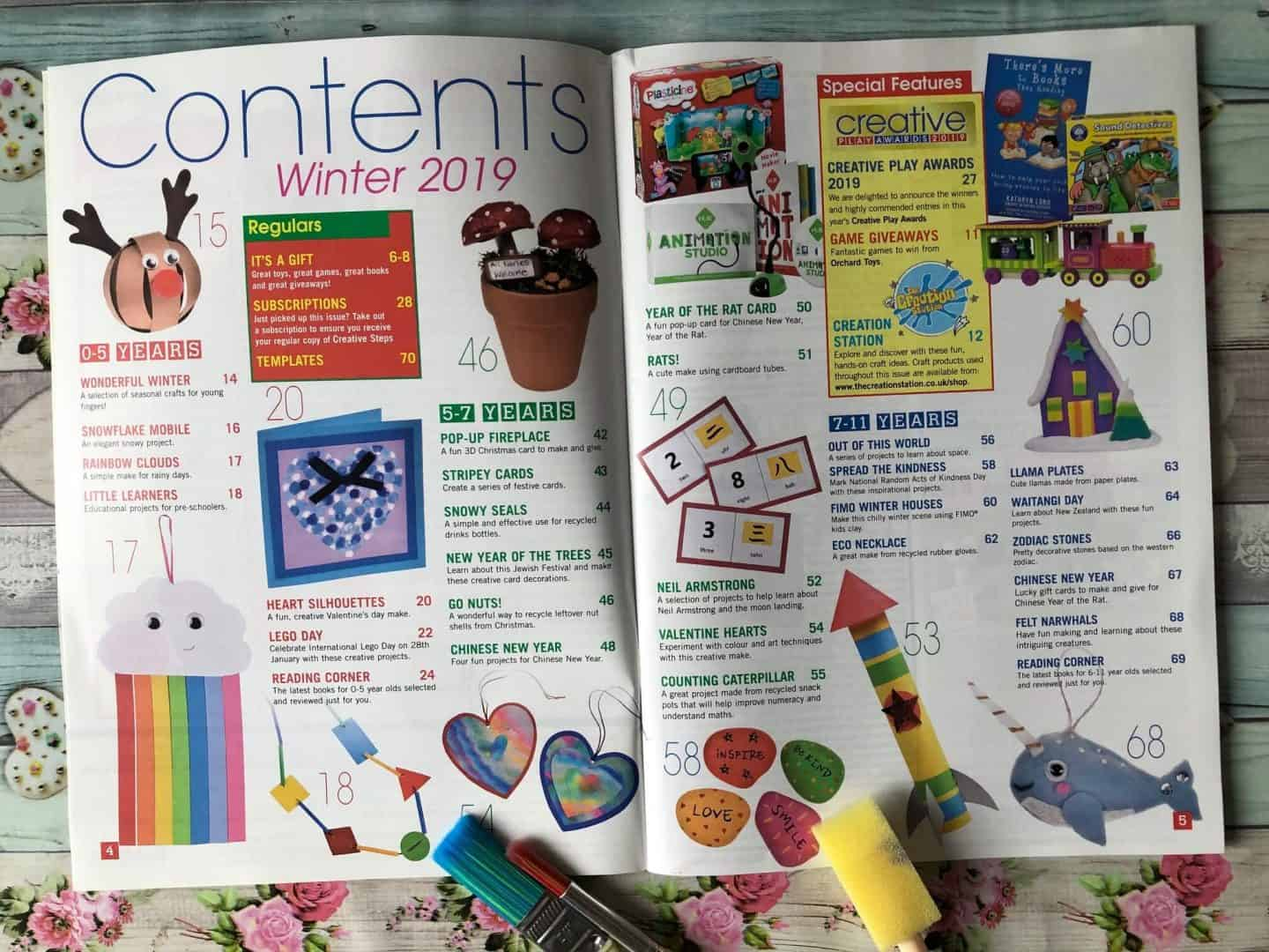 Creative Steps Content Pages