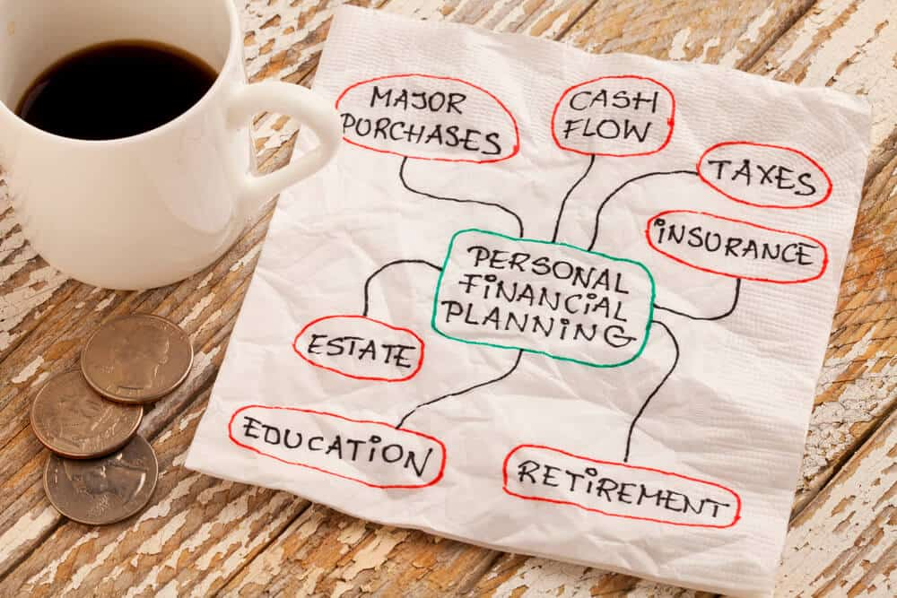 Money Tips - Planning For The Future
